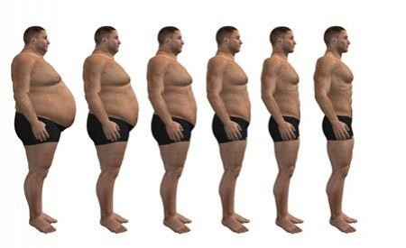 Weight Loss Treatment for Men